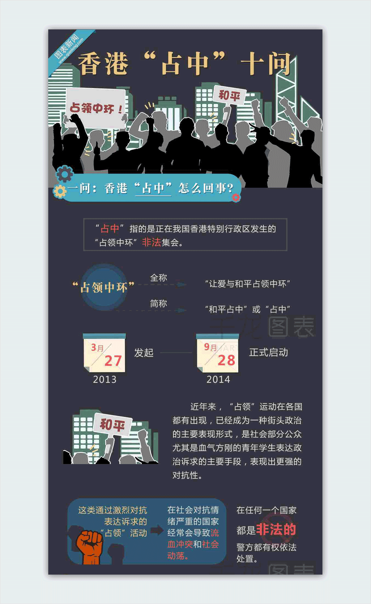 hong kong occupy central protest interesting infographics