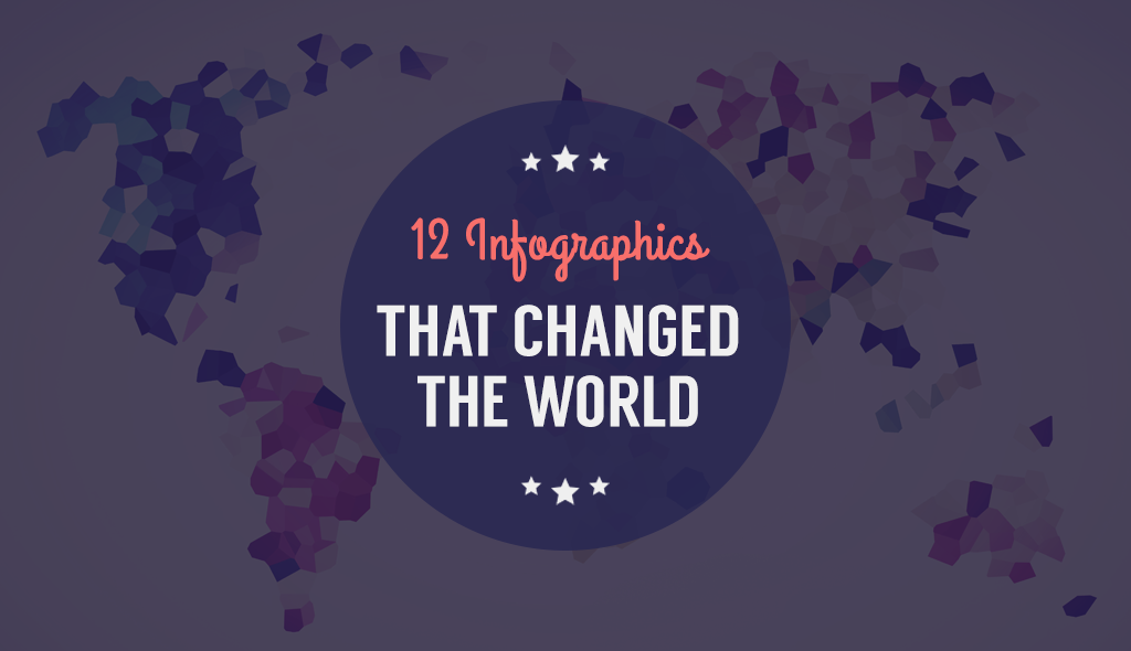 12 interesting infographics that changed the world visual learning interesting infographics gumiabroncs
