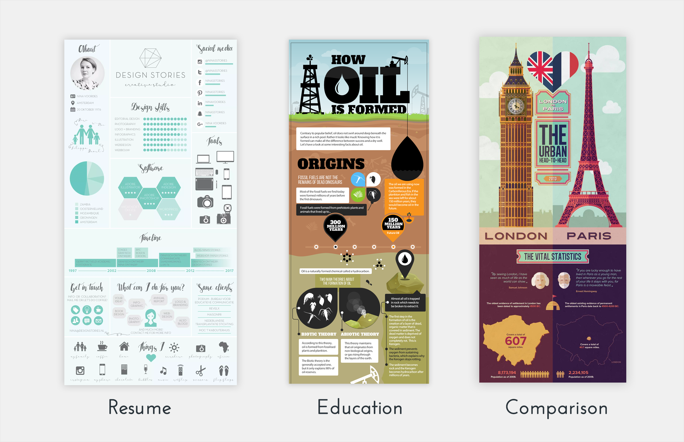 What Is An Infographic? And How Is It Different From Data