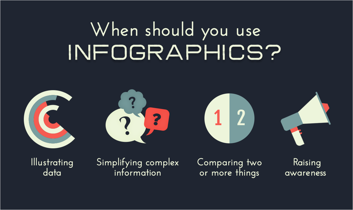 what is an infographic and how is it different from data