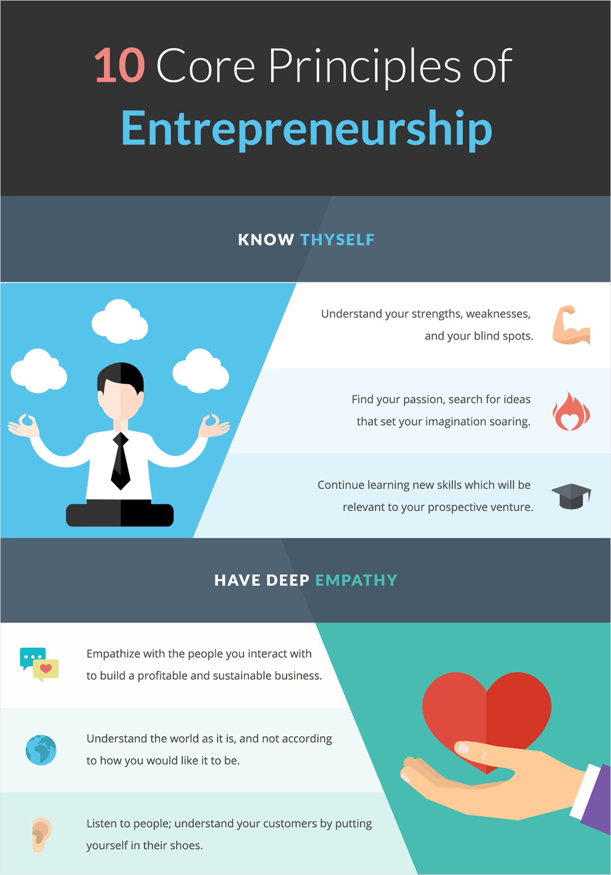 10-core-principles-of-entrepreneurship best infographics best infographic examples