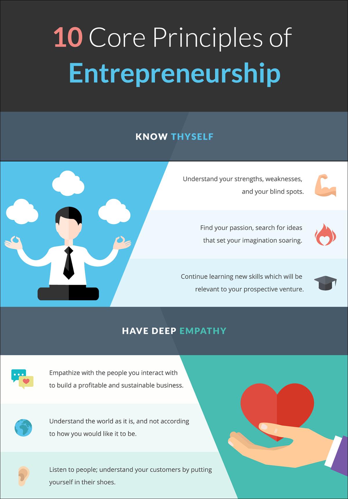 10-core-principles-of-entrepreneurship best infographics best infographic examples