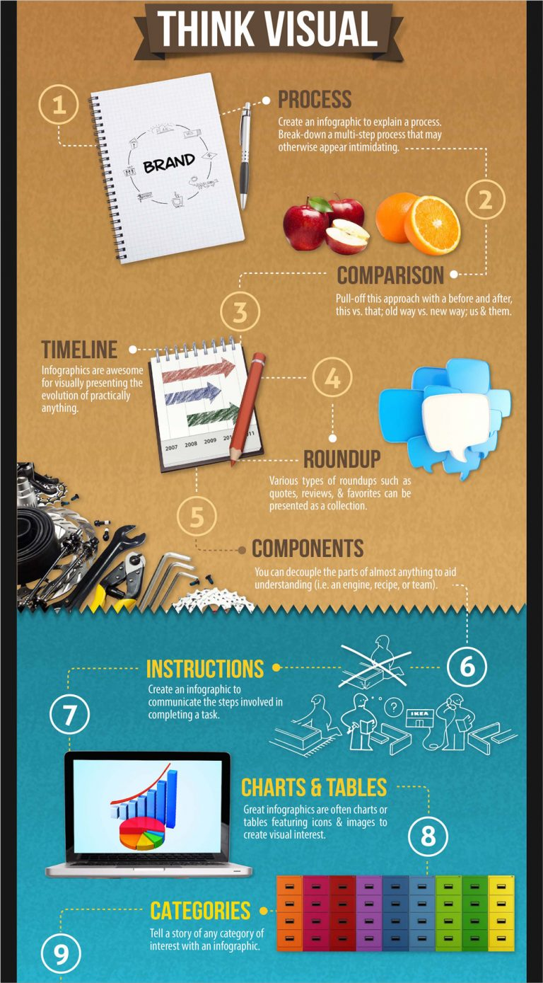 Infographic examples about greatness