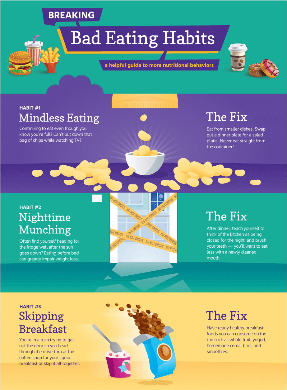 50 Breaking Bad Eating Habits Best Infographics Infographic Examples