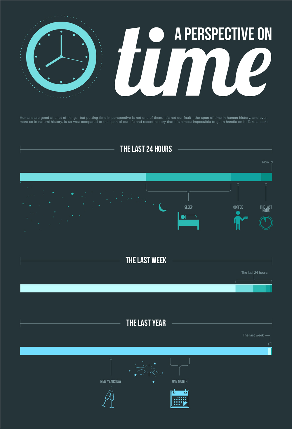 best infographics best infographic examples