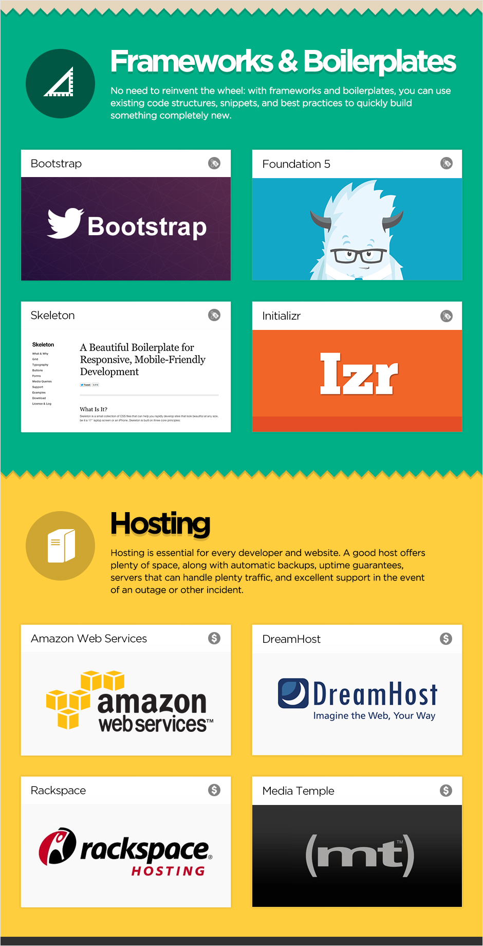 Infographic sharing sites list