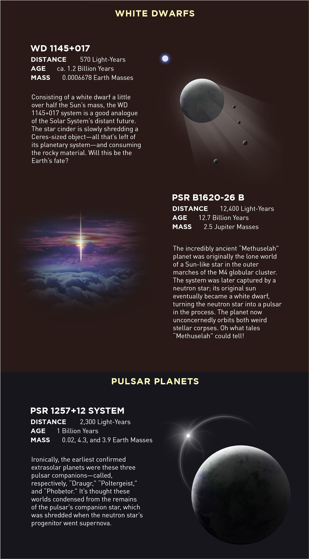 101 infographic examples on 19 different subjects visual 75 planets of doom nvjuhfo Images