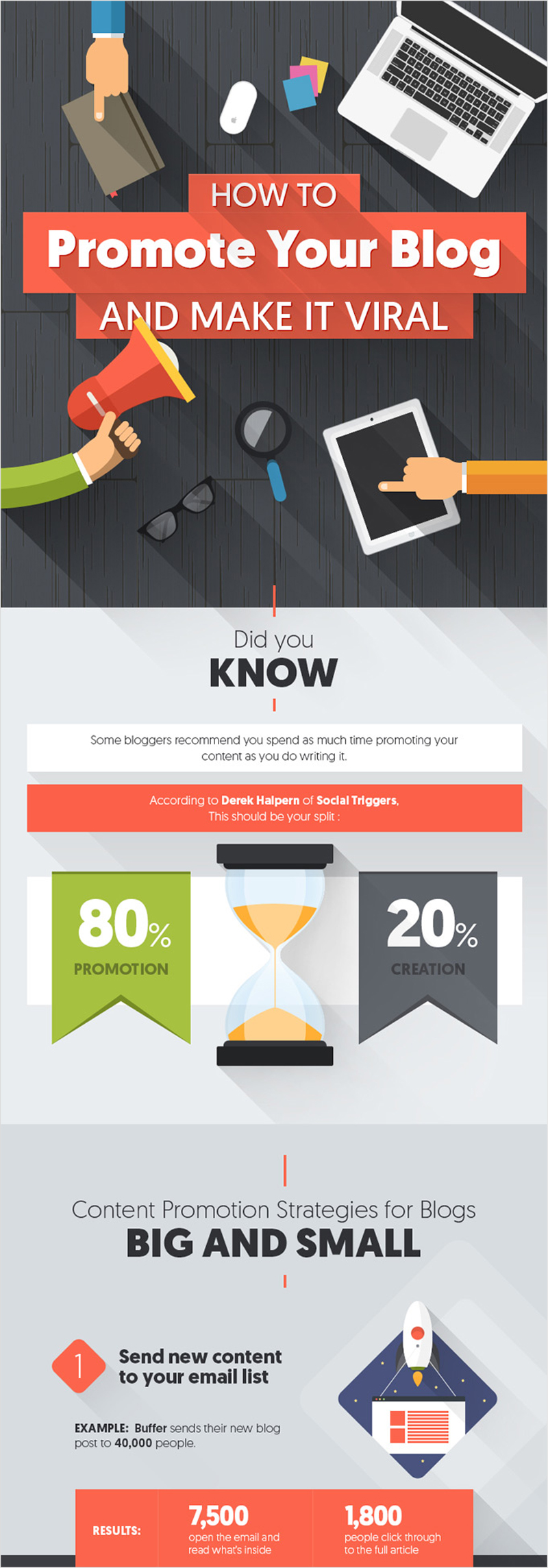 Blogging-and-content-How-to-Promote-Your-Blog-and-make-it-viral best infographics best infographic examples