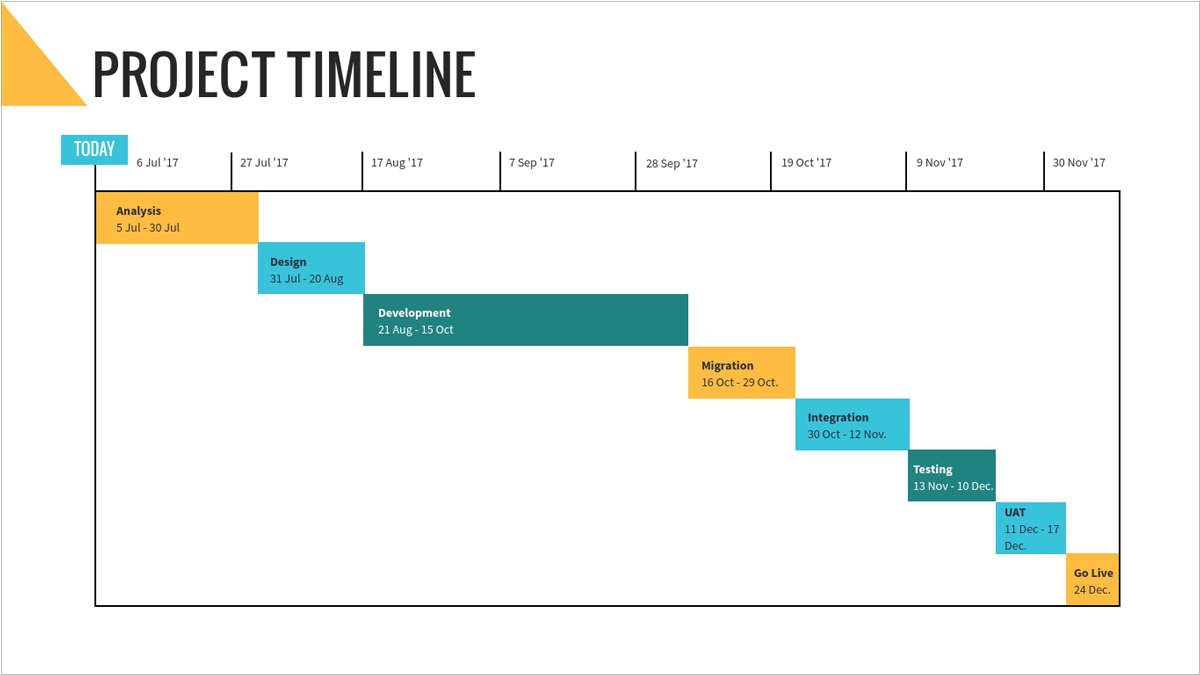 project timeline Because business is always evolving, ms project does too here's how to create multiple timelines all within a single schedule to keep the office humming.