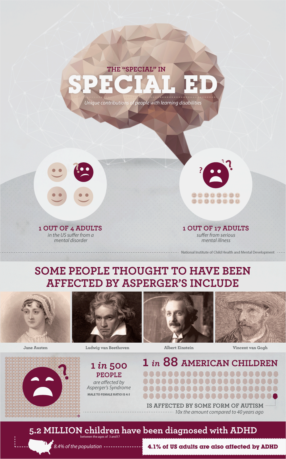 Education-unique-people best infographics best infographic examples