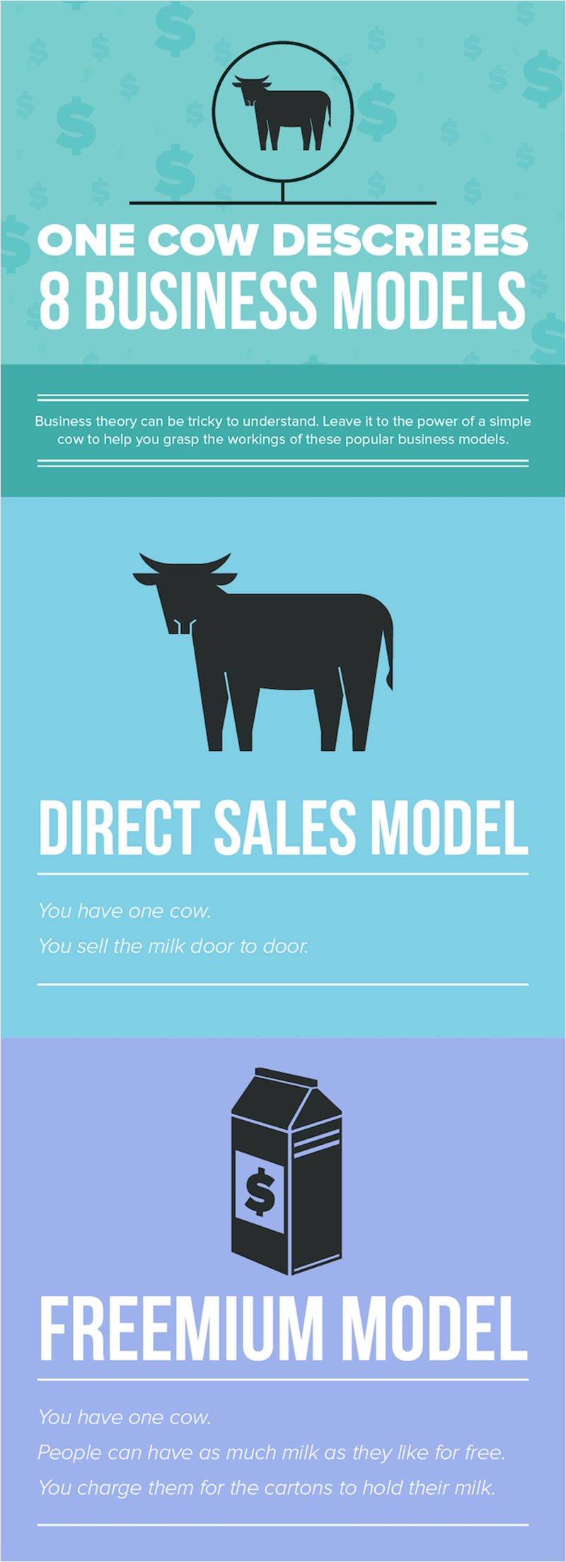 Entrepreneurship-One-Cow-Describes-8-business-models-infography best infographics best infographic examples
