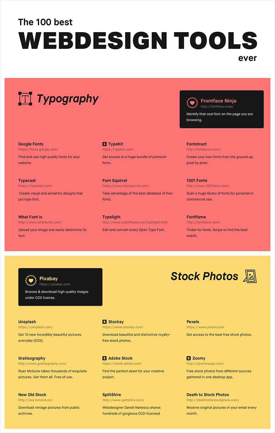 101 Infographic Examples on 19 Different Subjects | Visual