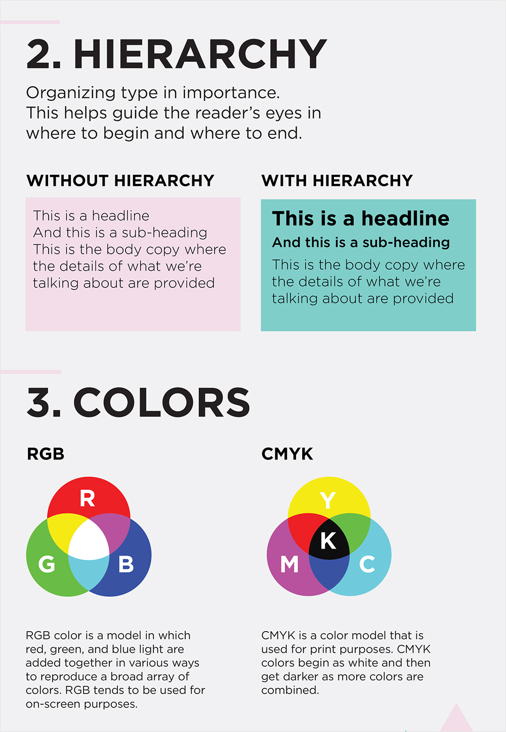 Infographic topic ideas