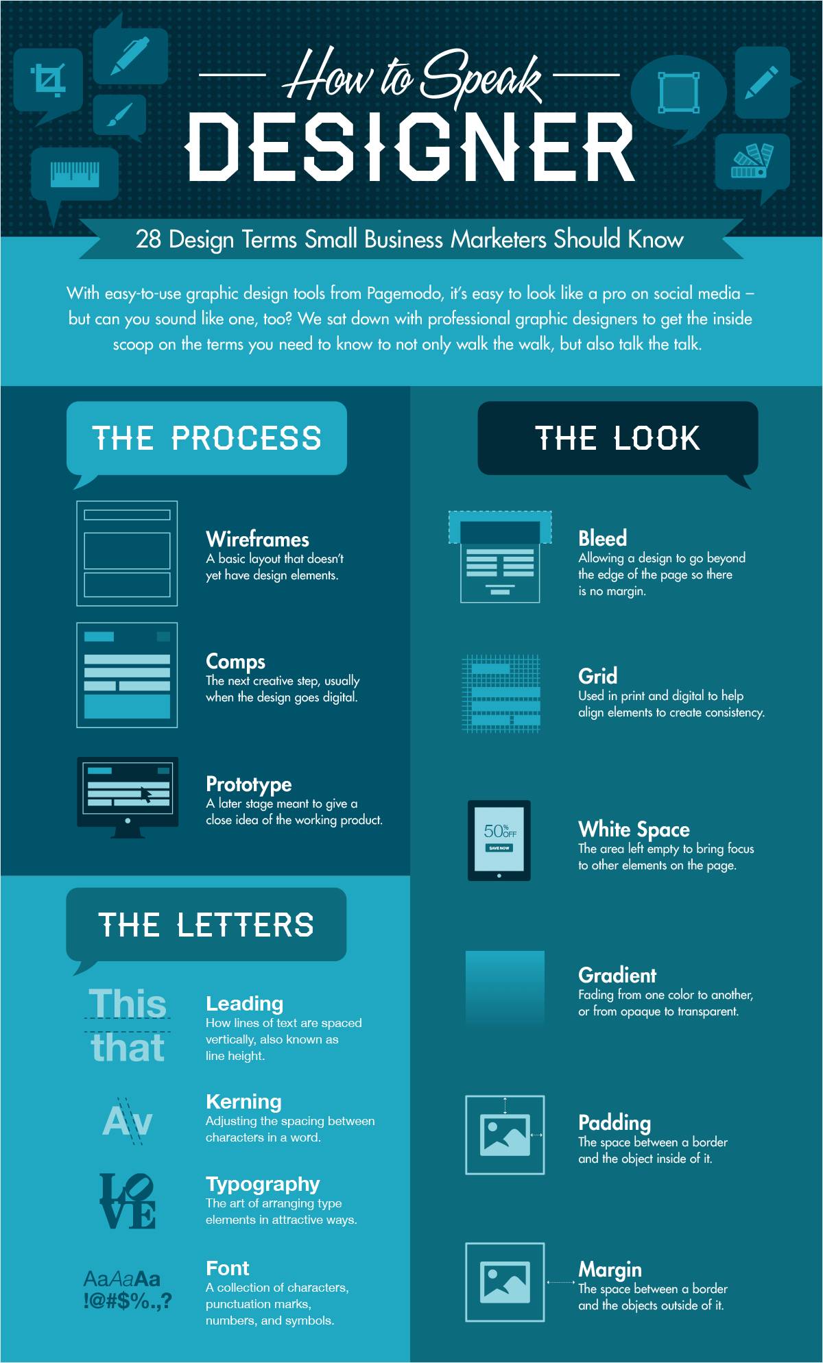 101 Infographic Examples on 19 Different Subjects | Visual Learning ...