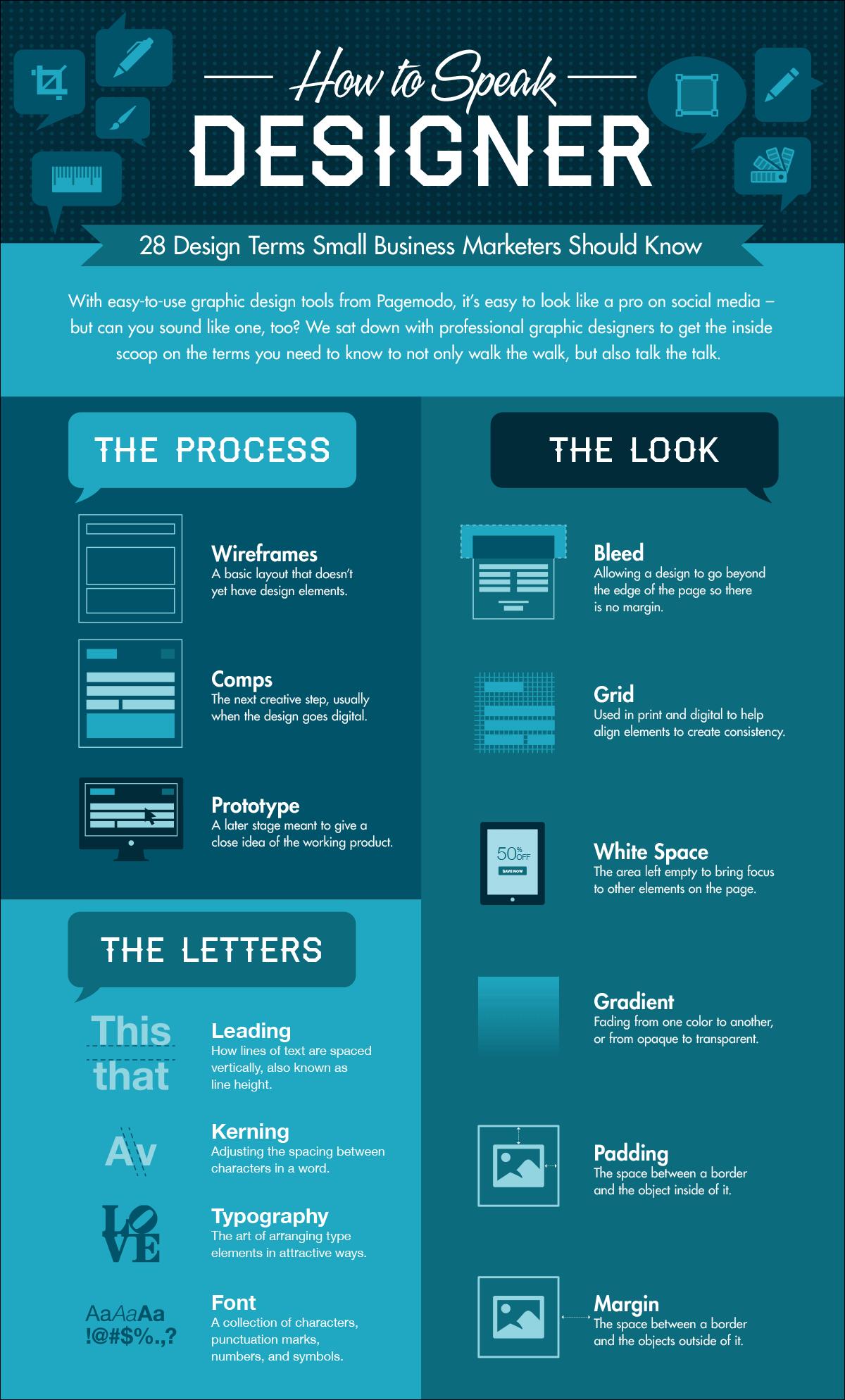 Graphic-Design-How-toSpeak-Designer best infographics best infographic examples