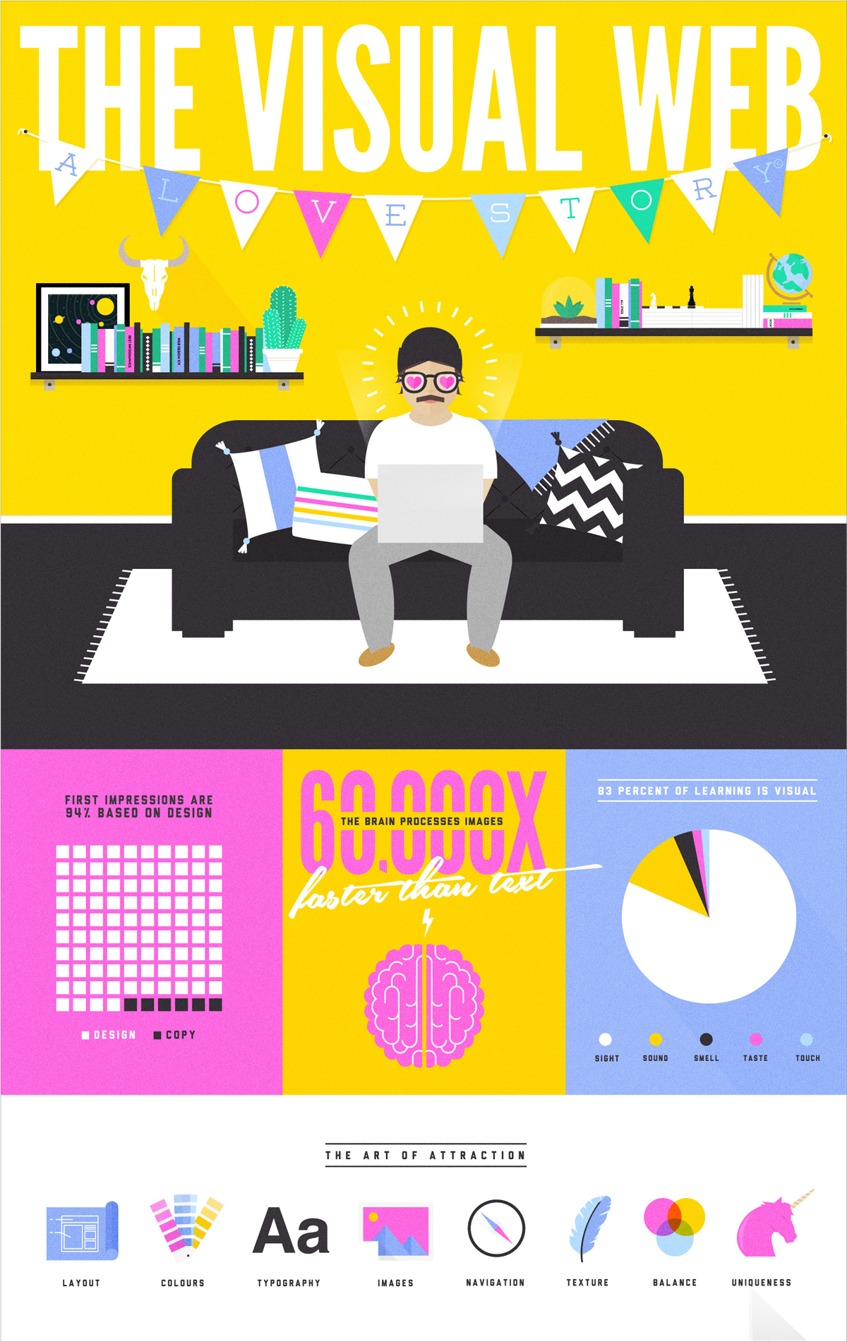 Graphic-Design-Visual_Web_Infographic_Large best infographics best infographic examples