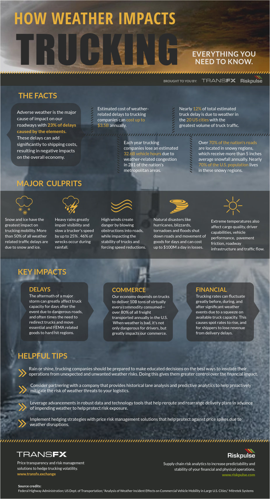 How-a-CMO-is-Using-Infographics-to-Growth-Hack-a-Startup-Weather-Impacts-on-Trucking