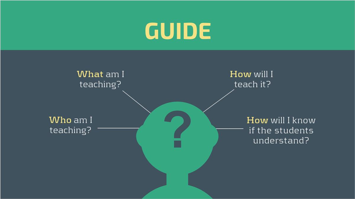 Lesson-Plan-Presentation-Template-Guide presentation theme