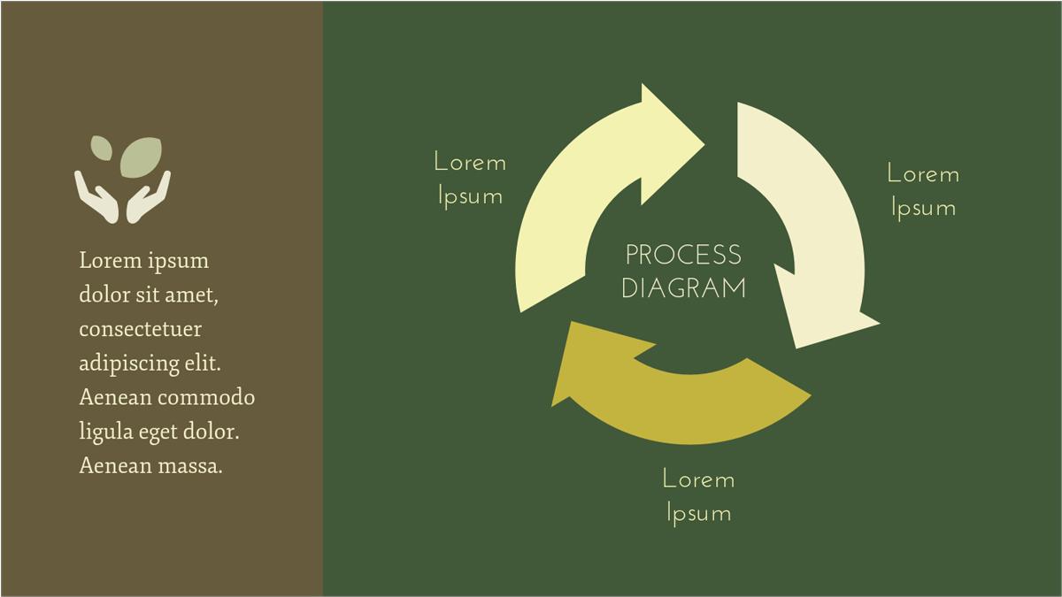 Nonprofit-Environmental-Presentation-Template-Process-Diagram presentation theme