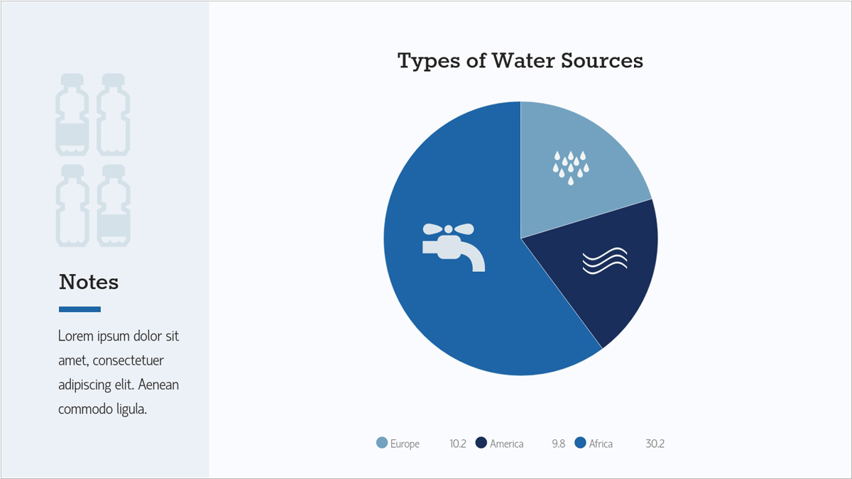Nonprofit-Report-Presentation-Template-Types-of-Water-Sources presentation theme