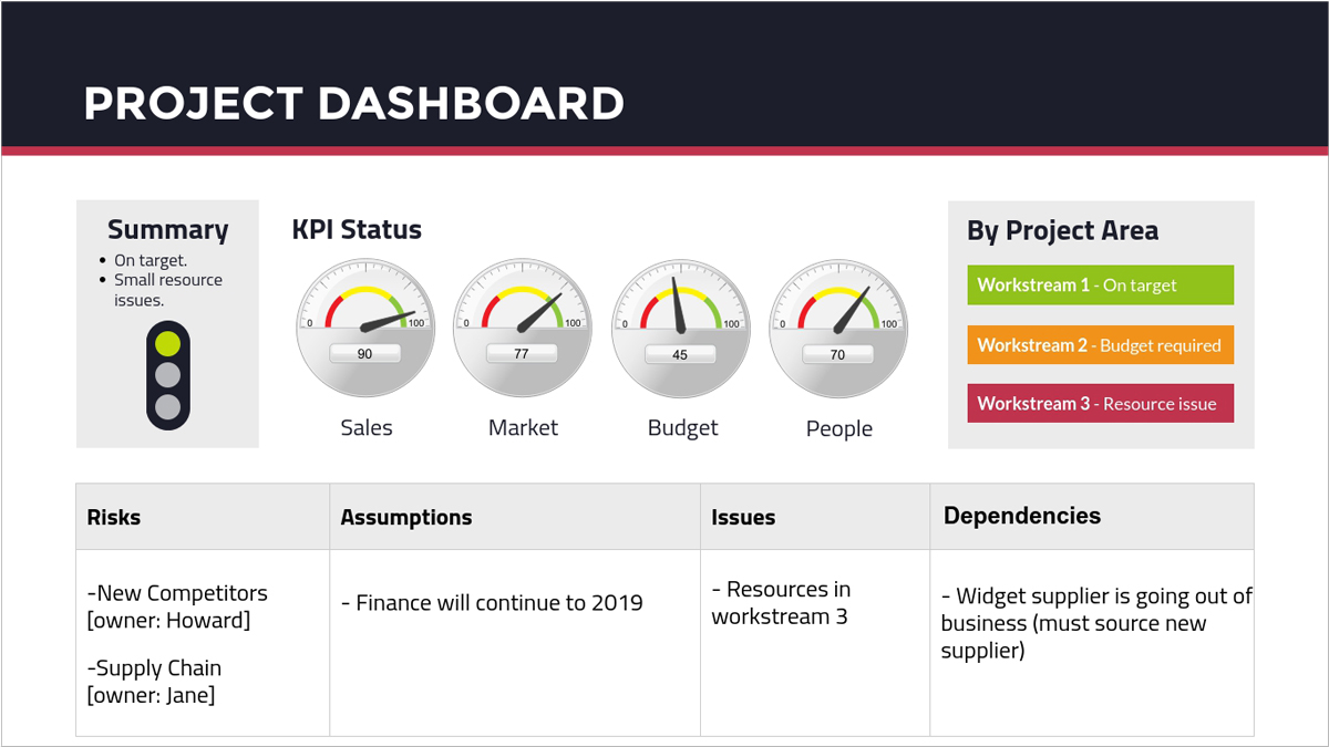 Project-Status-Presentation-Template-Project-Dashboard presentation theme