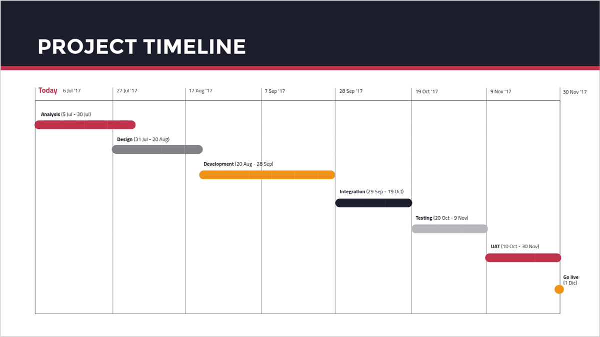 project status presentation template project timeline presentation theme