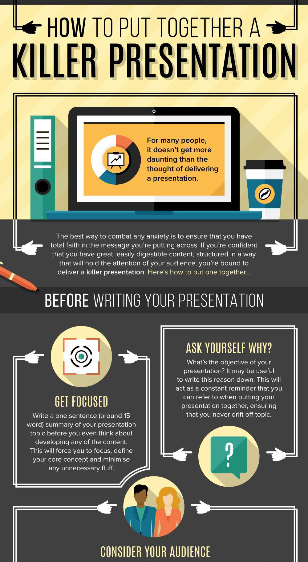 infographic examples on different subjects visual  32 how to put together a killer presentation