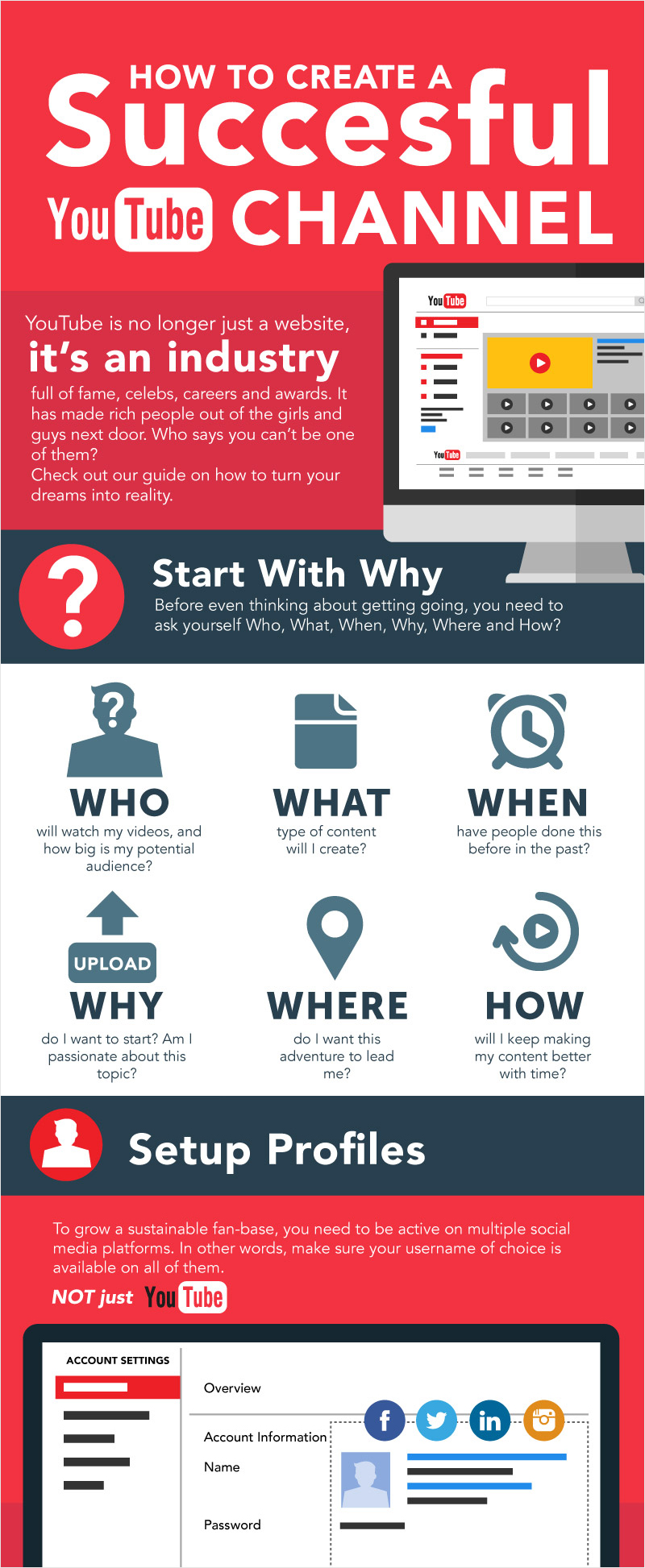 Social-Media-How-to-Start-a-Successful-Youtube-Channel-Infographic best infographics best infographic examples