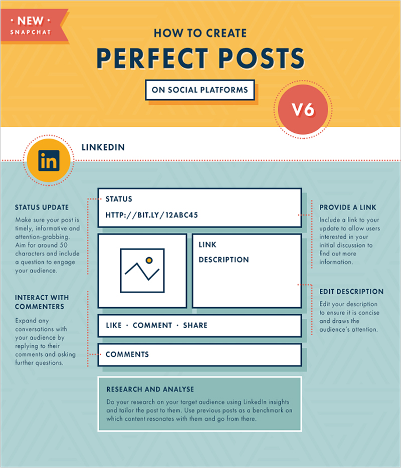 Social Media How To Create Perfect Posts Best Infographics