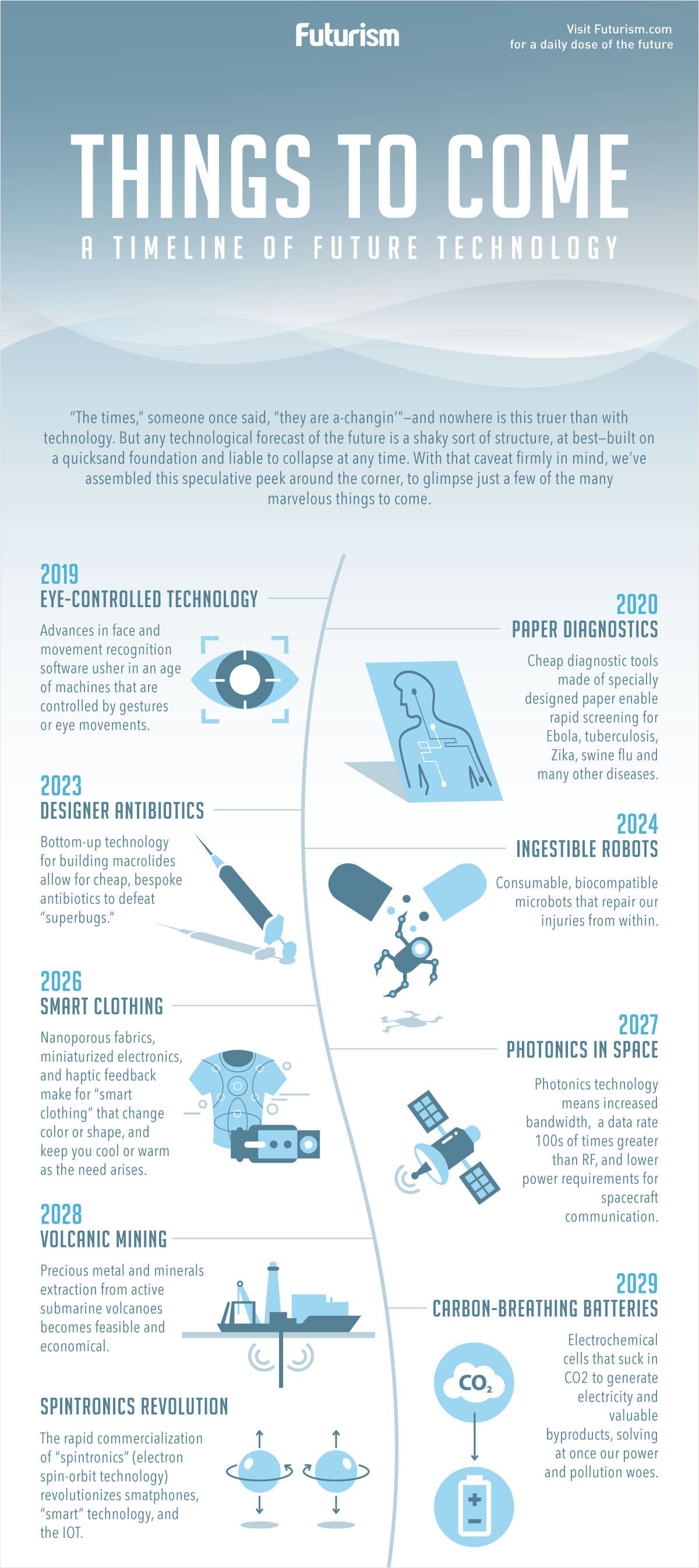 Technology-Things-to-Come best infographics best infographic examples