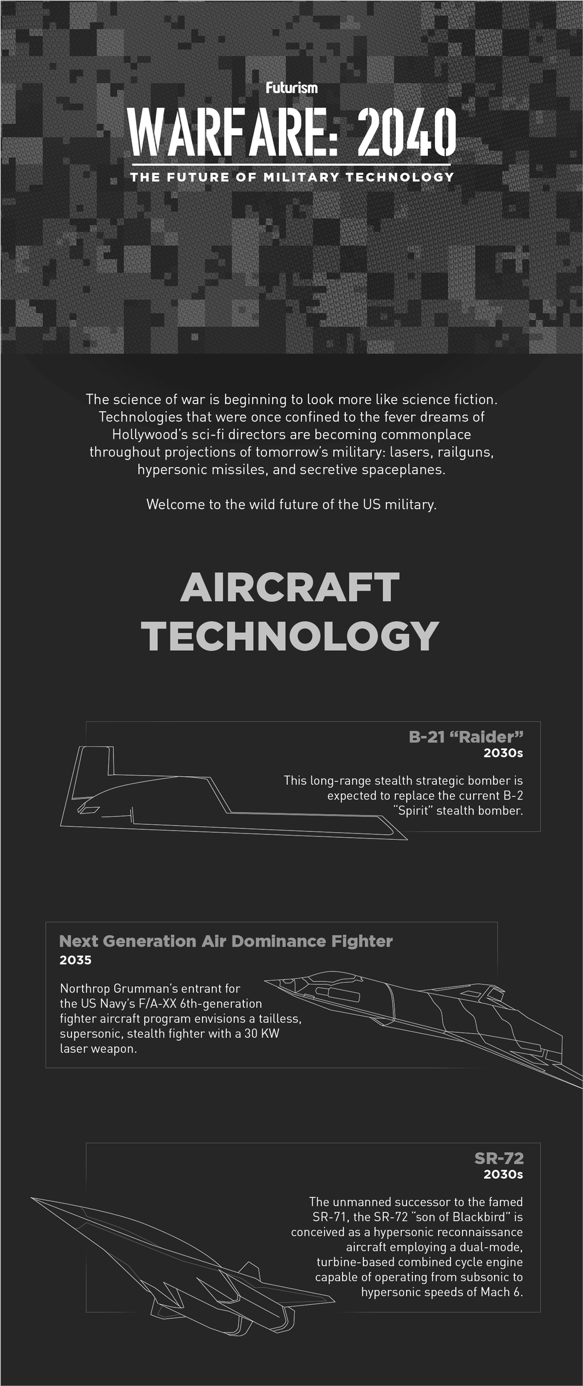 Technology-Warfare-2040 best infographics best infographic examples