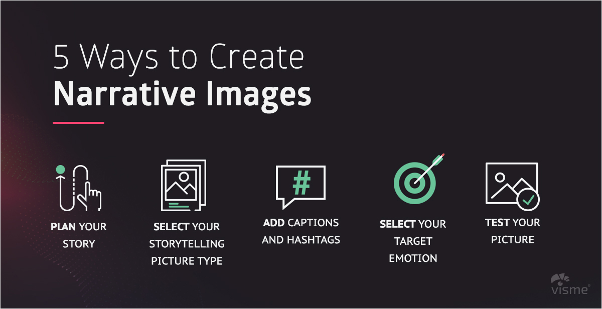 The-future-of-visual-storytelling-5-Ways-to-Create-Narrative-Images-2 ask me anything with shlomi ron
