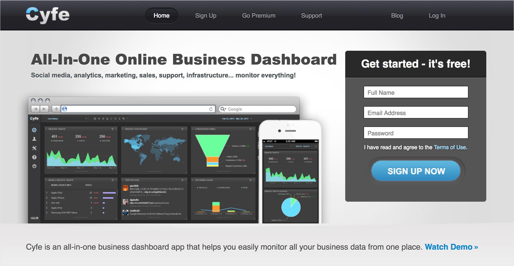 cyfe screenshot digital marketing tool ann smarty tips