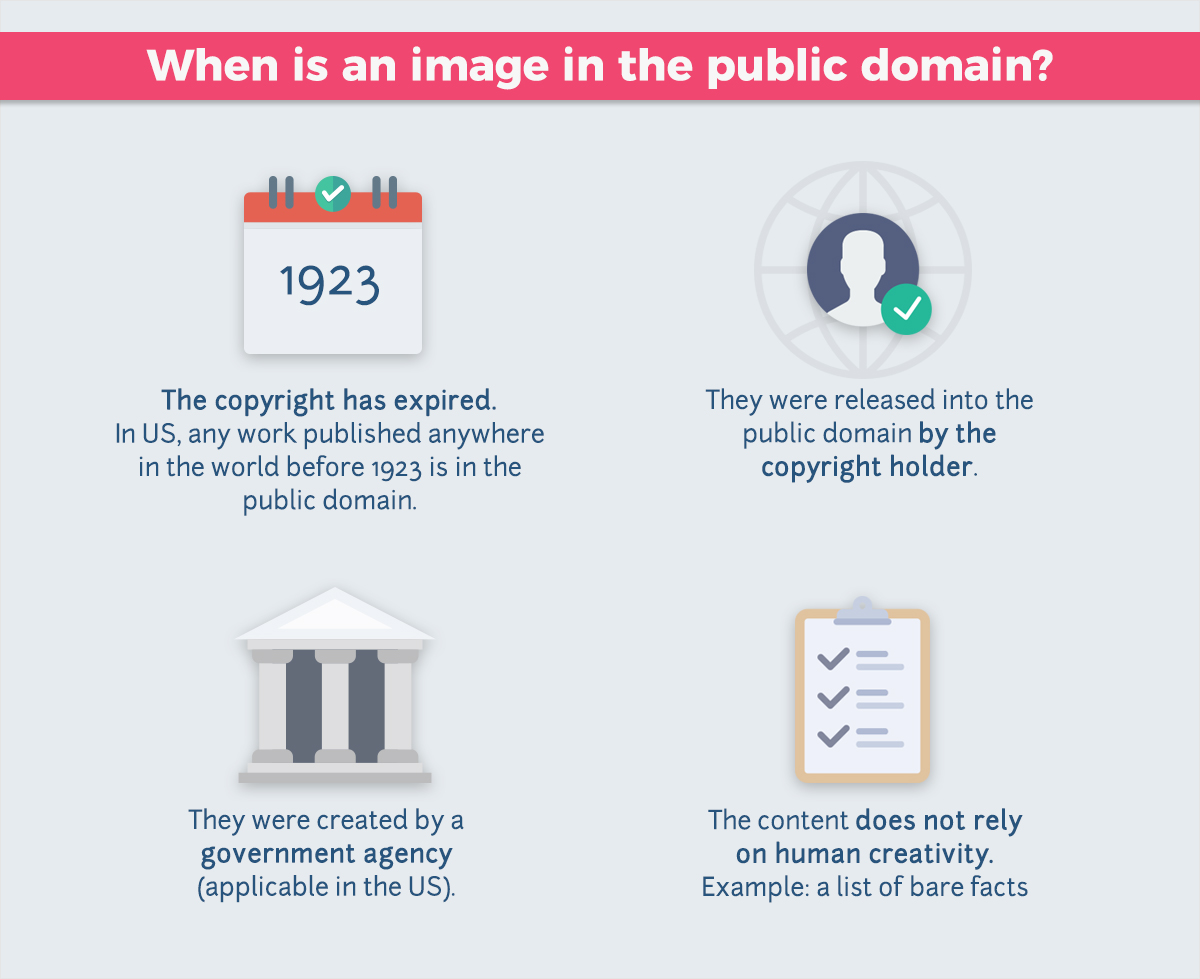 How Do You Know If Something Is in the Public Domain? [Flow Chart