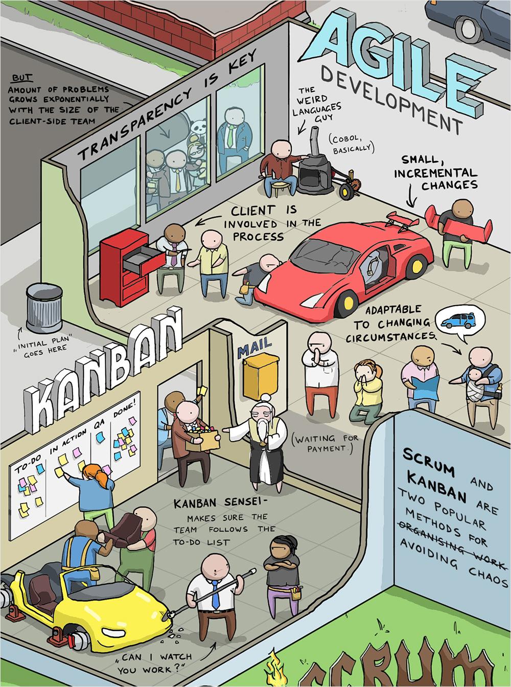 best infographics best infographic examples