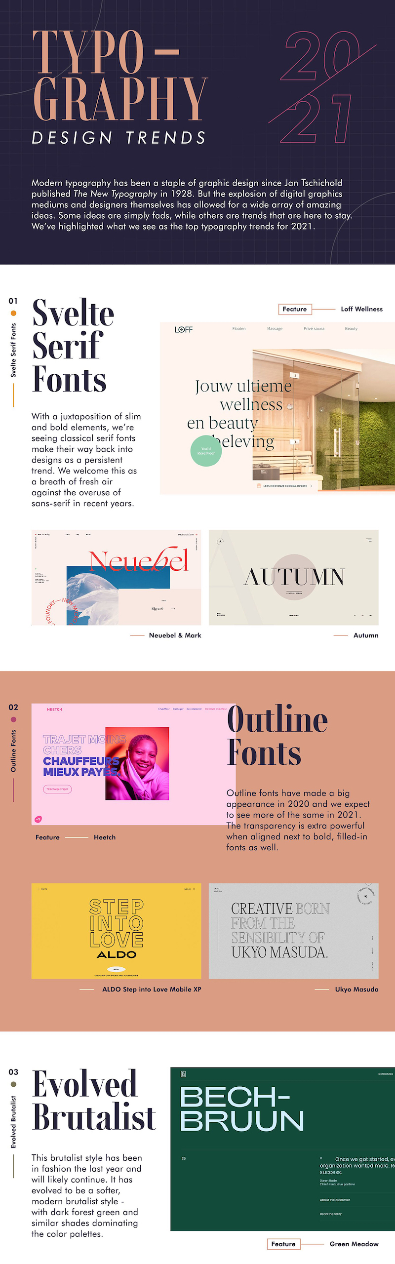 An infographic example showcasing top typography trends.