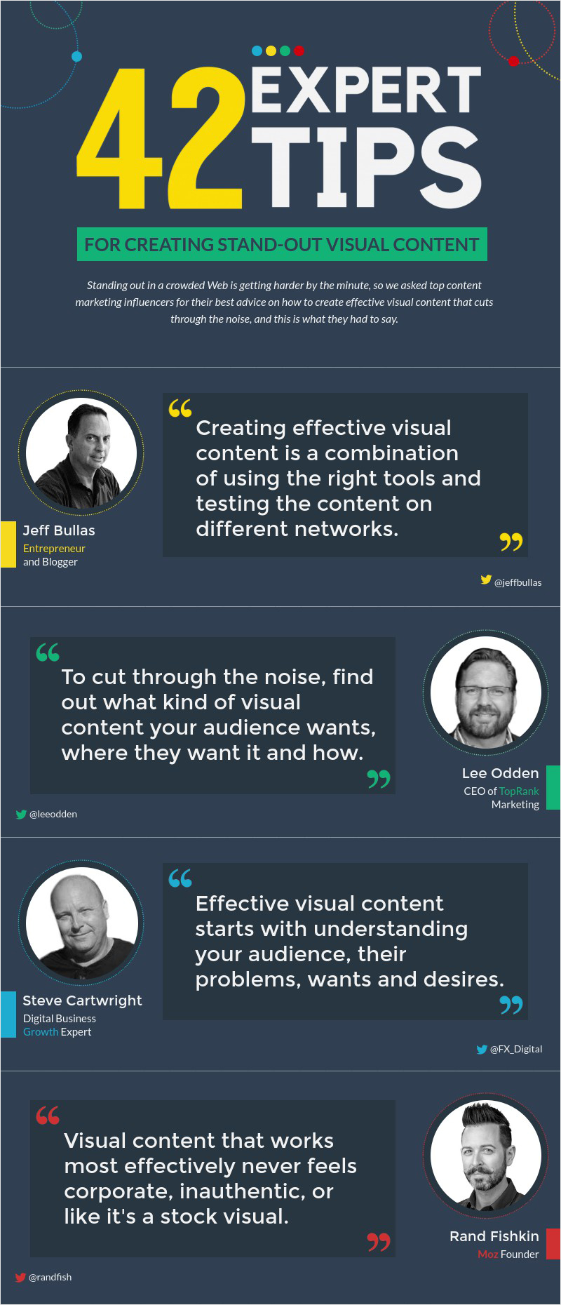 40-Infographic-Ideas-to-Jumpstart-your-Creativity-Marketers-42-Visual-Content-Expert-Tips