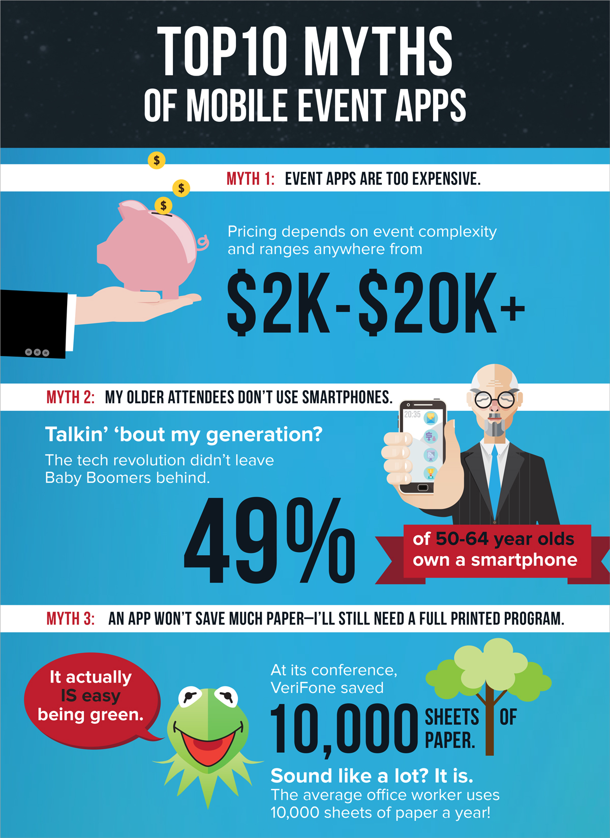 40-Infographic-Ideas-to-Jumpstart-your-Creativity-Sales-People-top-10-myths-of-mobile-event-apps
