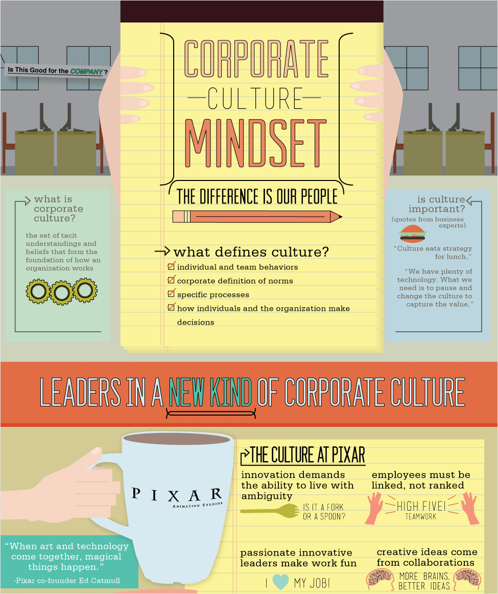 40-Infographic-Ideas-to-Jumpstart-your-Creativity-Startups-and-Entrepreneurs-corporate-culture