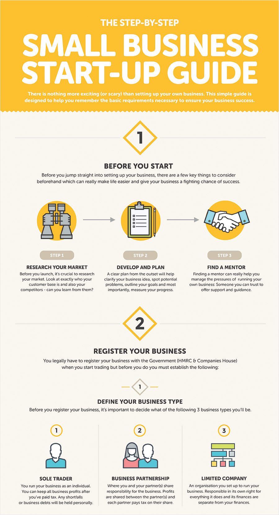 40-Infographic-Ideas-to-Jumpstart-your-Creativity-Startups-and-Entrepreneurs-small-business-startup-guide