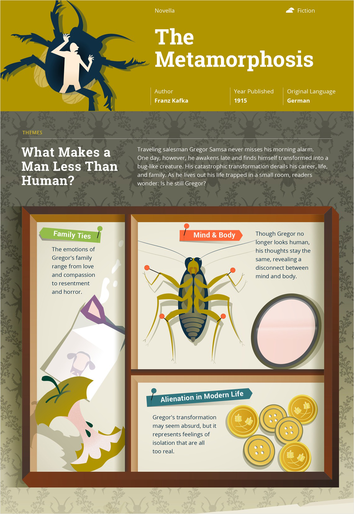 40-Infographic-Ideas-to-Jumpstart-your-Creativity-Teachers-Educators-the-metamorphosis