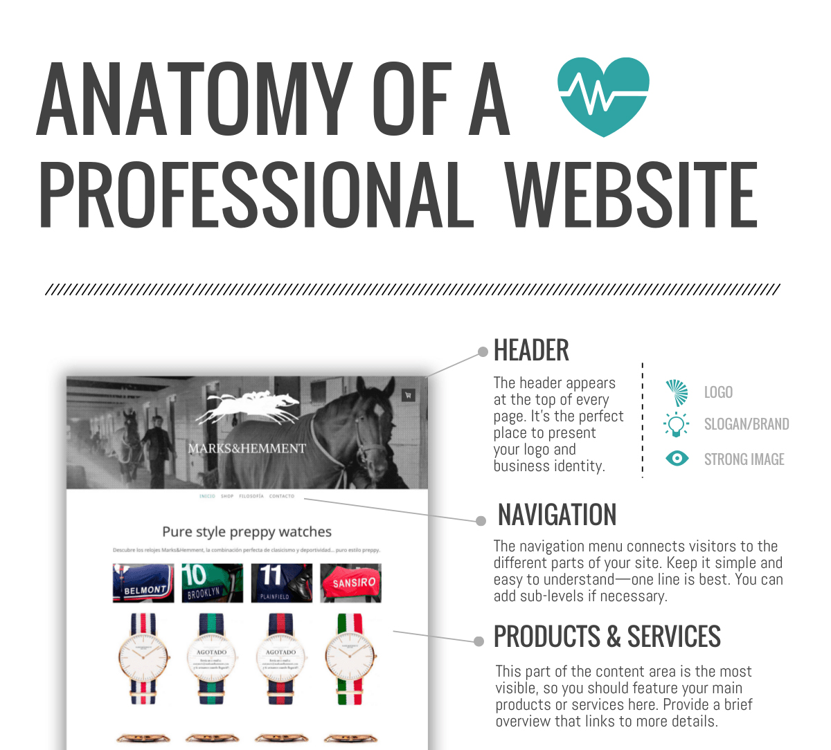 jimdo_anatomy_of_a_professional_website