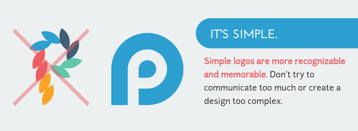15-Surefire-Ways-to-Know-If-Your-Logo-Is-a-Keeper-it-is-simple