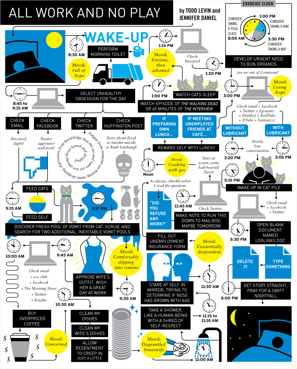 21-Creative-Flowchart-Examples-for-Making-Important-Life-Decisions-Choose-a-Shocking-Subject