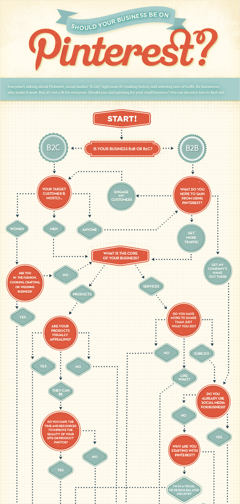 21-Creative-Flowchart-Examples-for-Making-Important-Life-Decisions-Easy-to-Follow-Paths