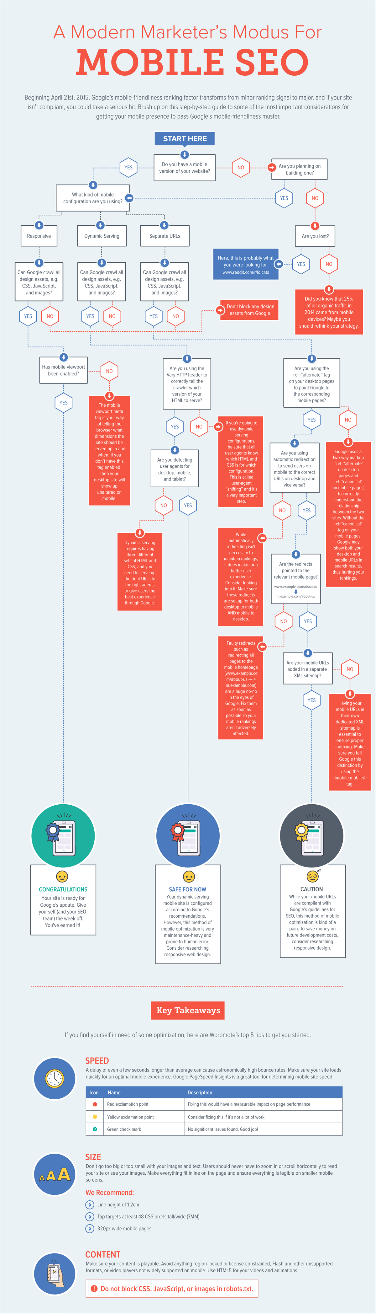 21-Creative-Flowchart-Examples-for-Making-Important-Life-Decisions-Expand-Beyond-the-Flowchart