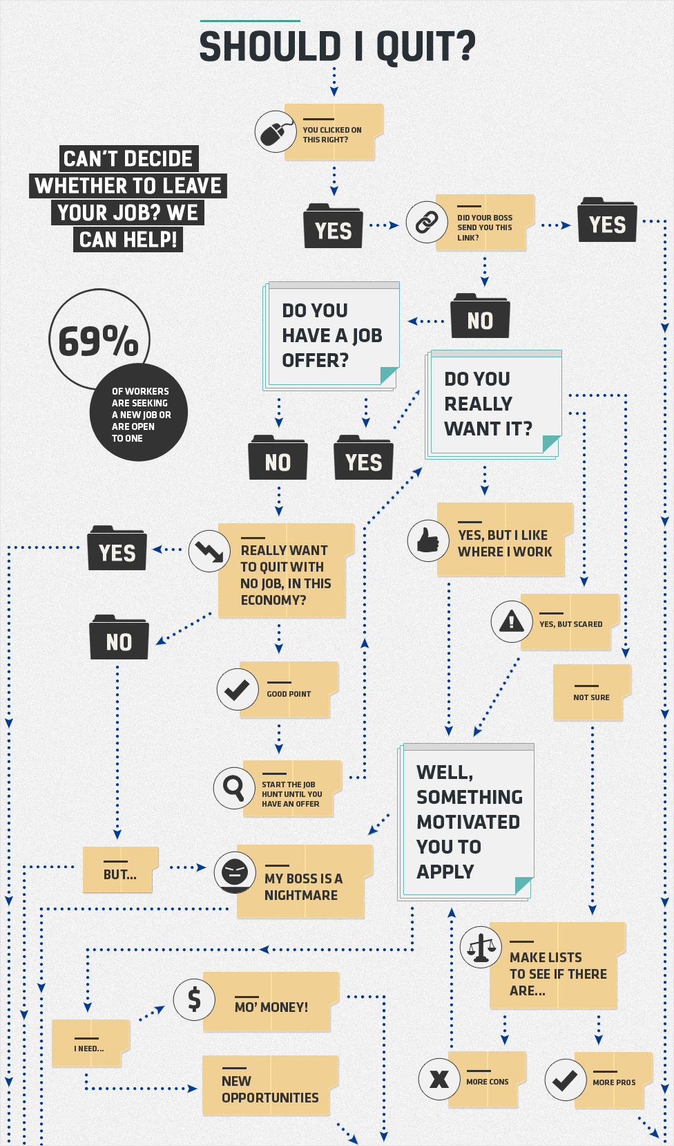 21-Creative-Flowchart-Examples-for-Making-Important-Life-Decisions-Incorporate-the-Subject-into-Images-Arrows