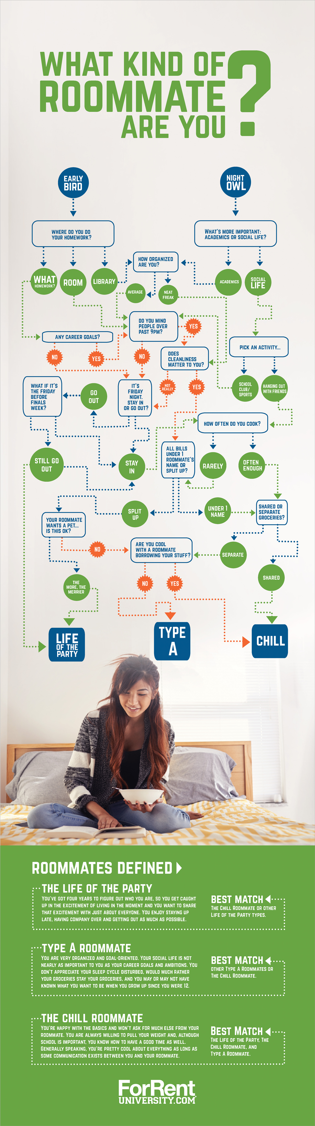 21-Creative-Flowchart-Examples-for-Making-Important-Life-Decisions-Offer-Tips-or-Suggestions