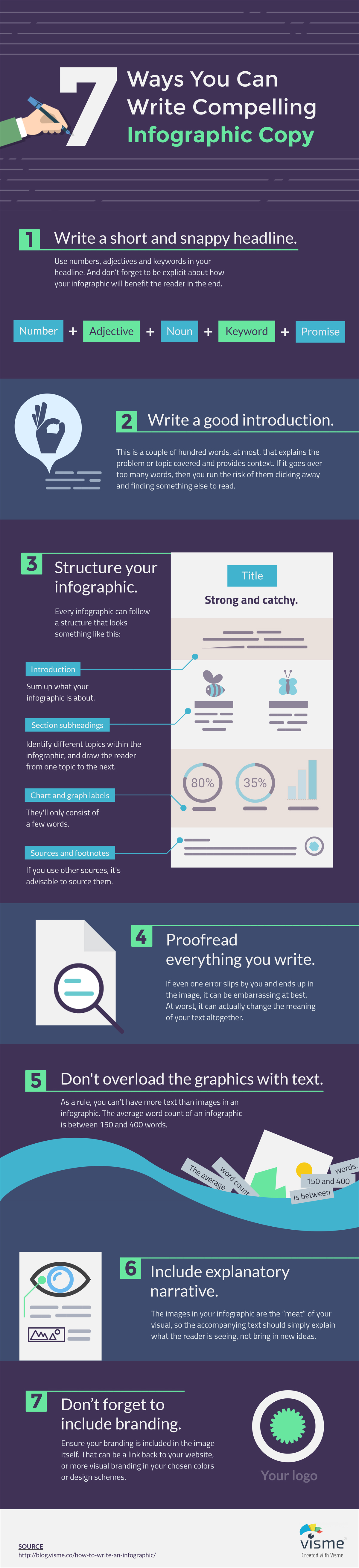 7 Steps to Writing Compelling Infographic Copy [Infographic