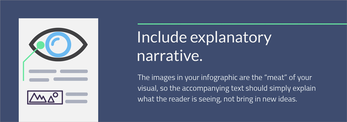 7-Steps-to-Writing-Compelling-Infographic-Include-explanatory-narrative how to write an infographic